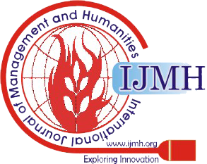 International Journal of Management and Humanities